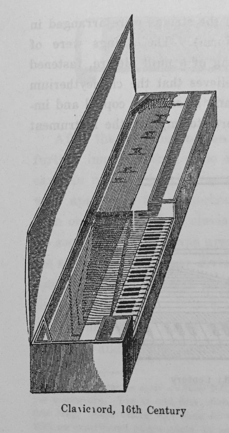 the history and evolution of the piano With the piano's 300th year of production, more people than ever had access to this instrument and its birthday marked an impressive history from its origin jan 1, 2000 increase of electric pianos.