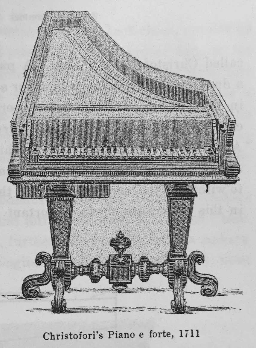 pianoforte1 the evolution of the modern piano (facts, photos and timeline