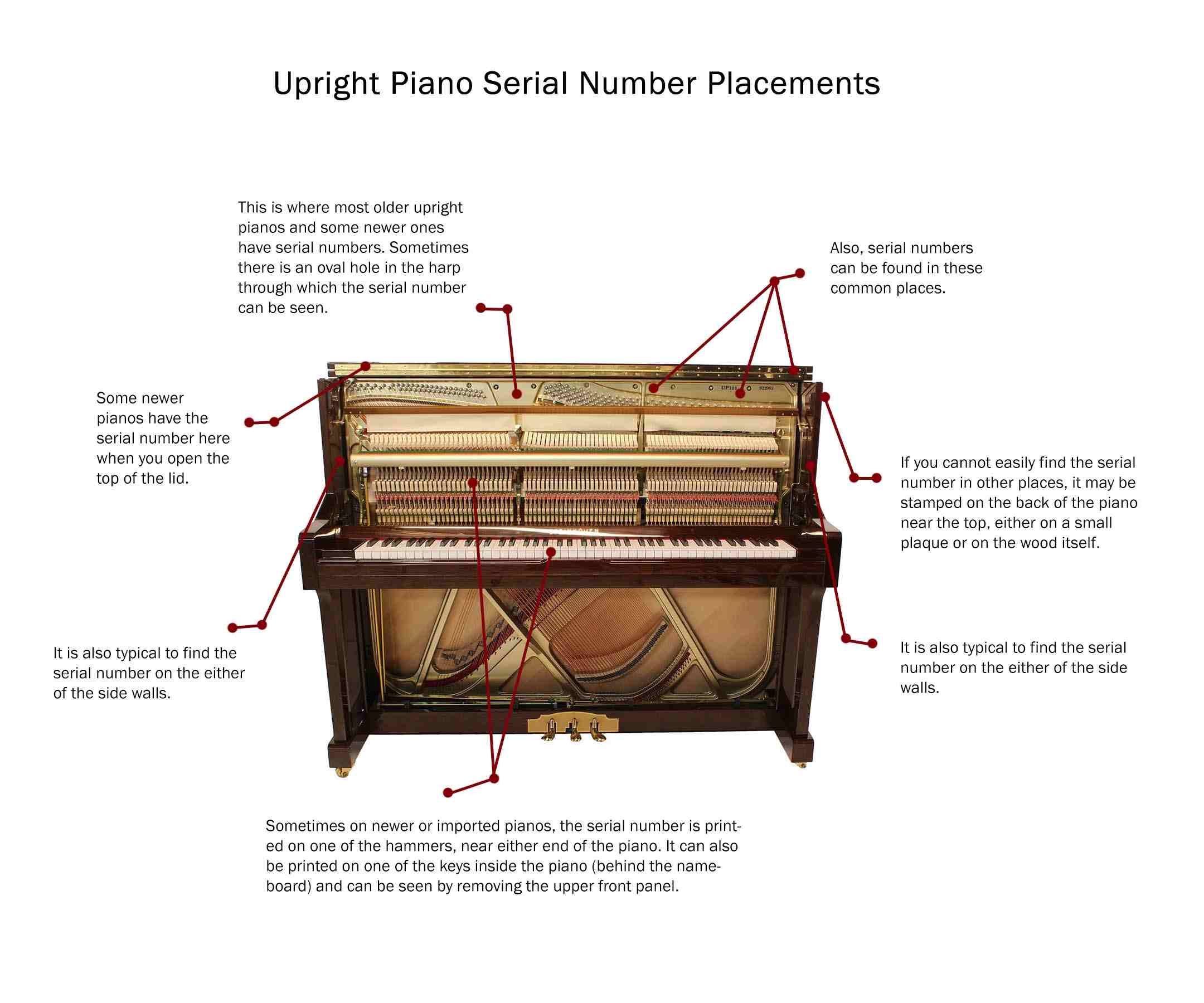 nordheimer piano serial number search